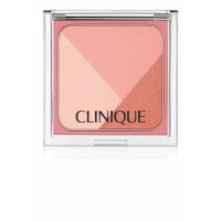 The Best Blushers